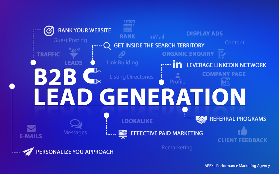Apex | 6 Point Master Plan For B2B Lead Generation