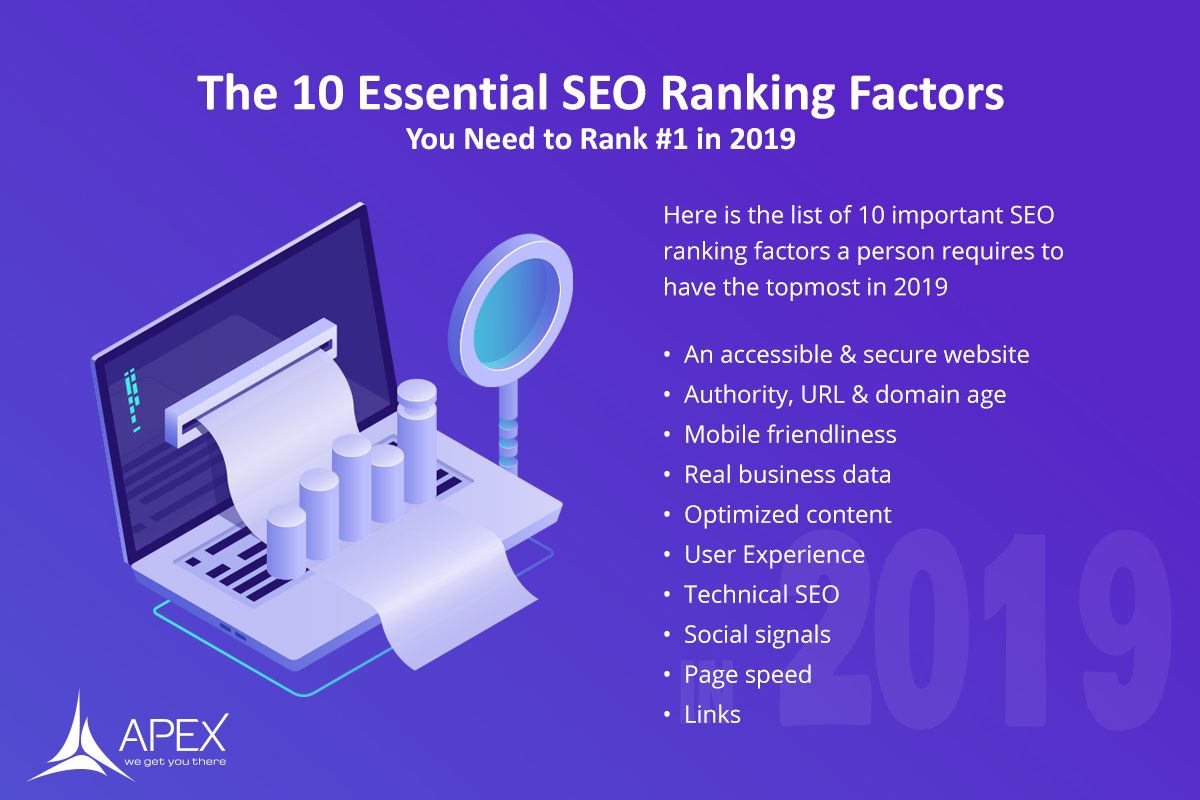 Best SEO Services in Inida