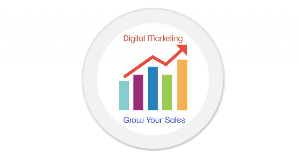 Digital Marketing for B2B business growth