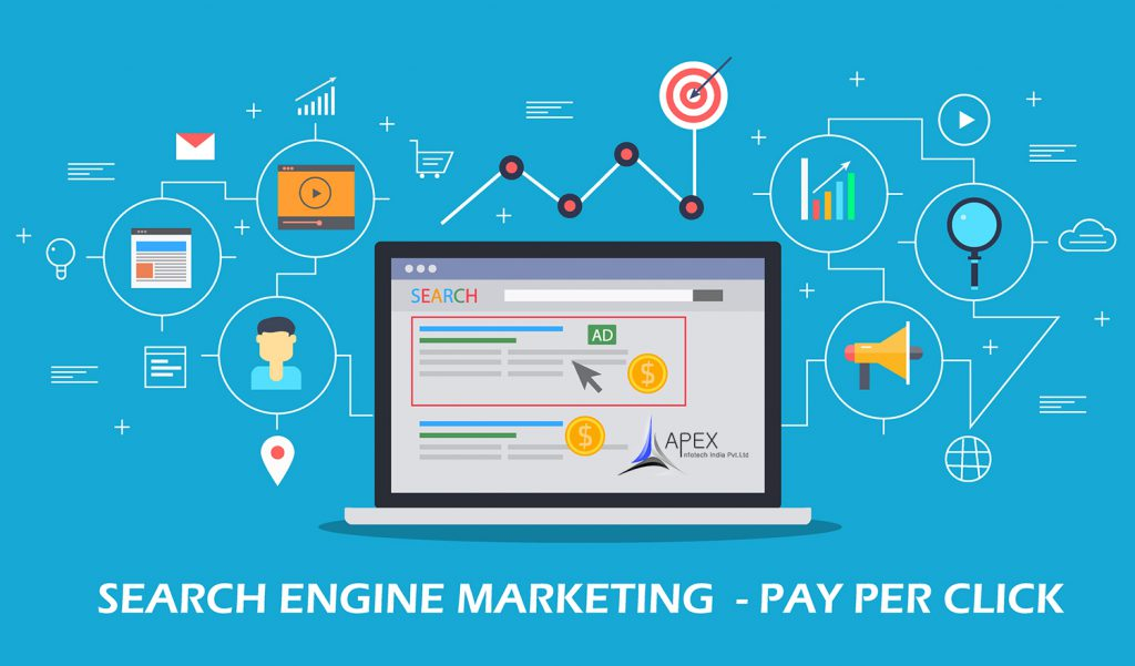 Search Engine Marketing - PPC