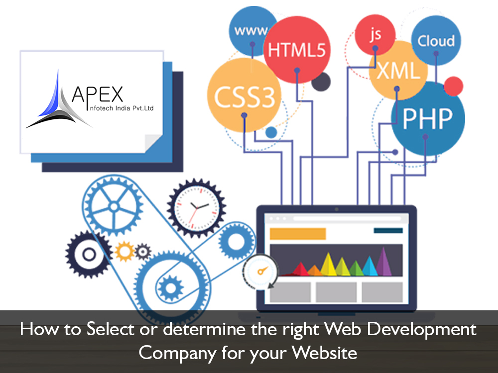 web Design Company - Apex Infotech India Pvt. Ltd.