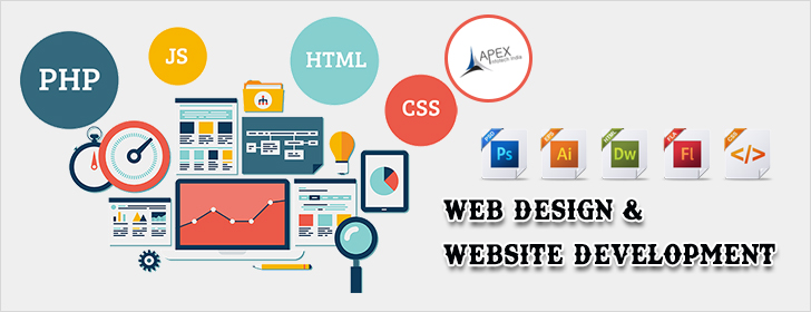 The Right way to Choose a Web designing Company for Your Business