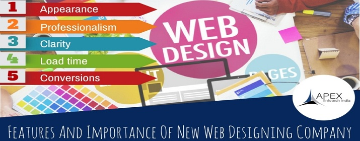 Features And Importance Of New Web Designing Company