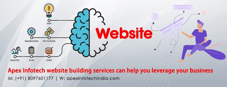 Website Deisgn services in Mumbai