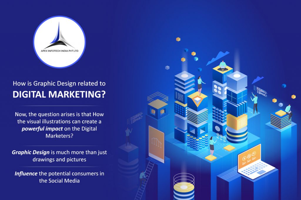 graphic or web design relation with digital marketing