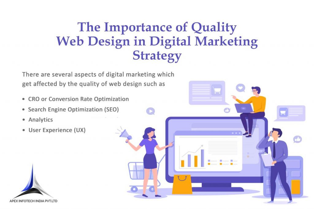 Best web design and digital marketing agency